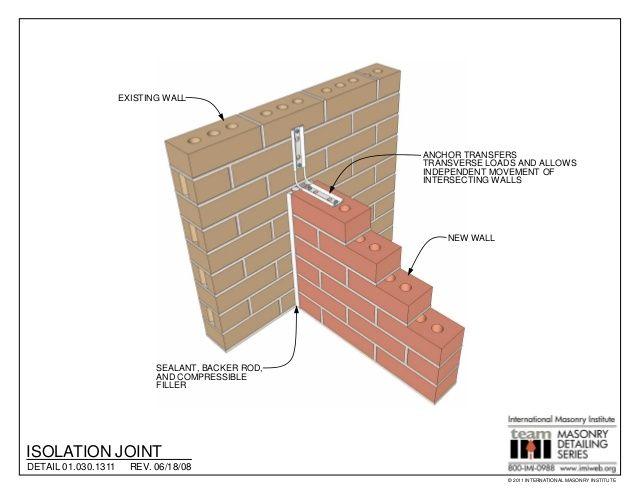 Wall Anchorage At Pilasters Google Search Masonry