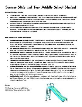 Download this FREE parent information sheet to give parents facts about summer slide and strategies for how to battle it.  This one page informational sheet is perfect to have at Parent Teacher Conferences, a Family Literacy Night, or to include with Summer School information.