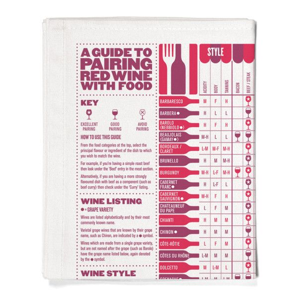 A Guide To Pairing Red Wine With Food Tea Towel