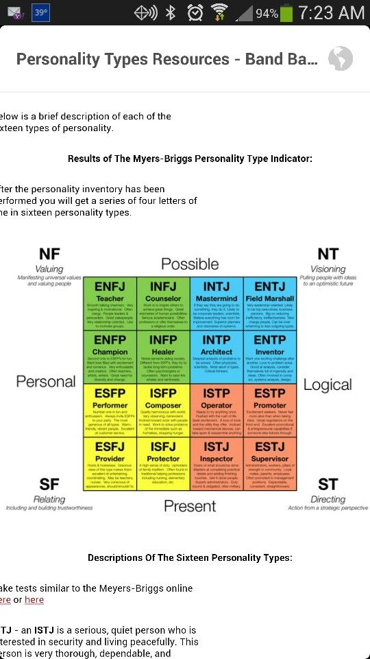 personality types and learning styles True colors is a personality profiling system created by don lowry in 1978 it was originally created to categorize four basic learning styles using the colors blue, orange, gold and green to identify the strengths and challenges of these core personality types.