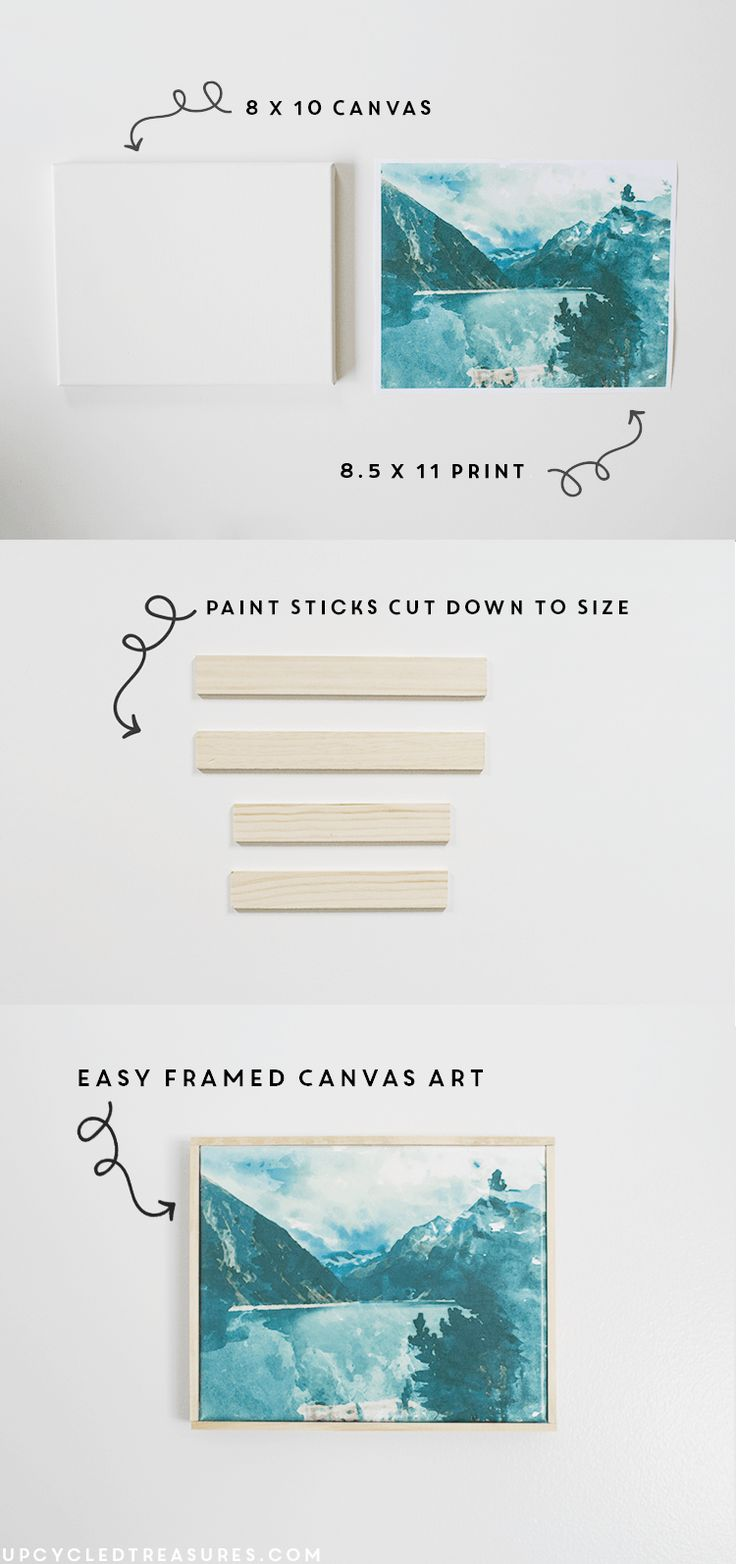 How to easily transfer images to canvas plus a super simple frame made out of paint sticks! MountainModernLife.com