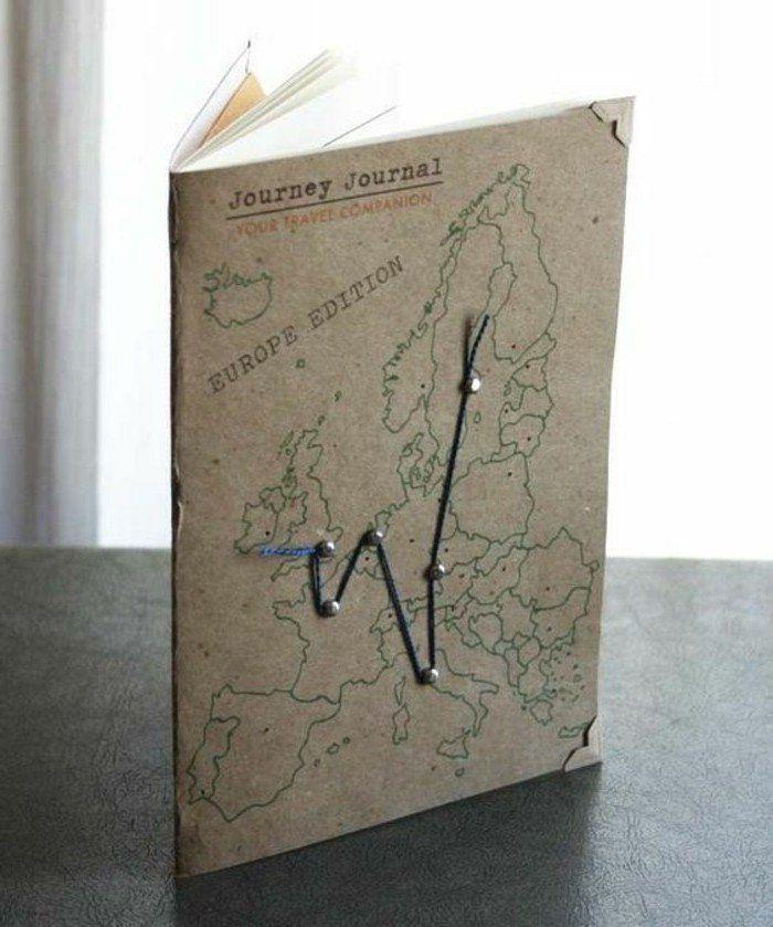 cahier de voyage, itinéraire du voyage, Europe