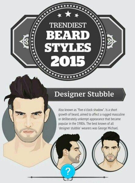 Beard Styles 2015