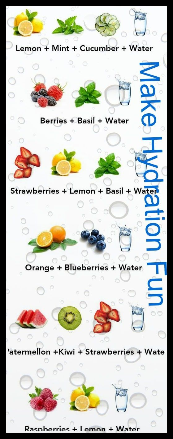 Hydration Drinking Tips Make Hydration Fun Lemon + Mint + Cucumber + Water…