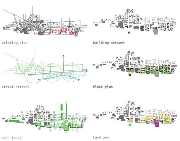 URBAN pad This is a series of site analysis diagrams depicting the conditions around a riverfront area in Detroit. This series of diagrams is successful because they are easy to read and colorful. They are all based on the same basic map, making the aspects of each map easy to relate to each other.