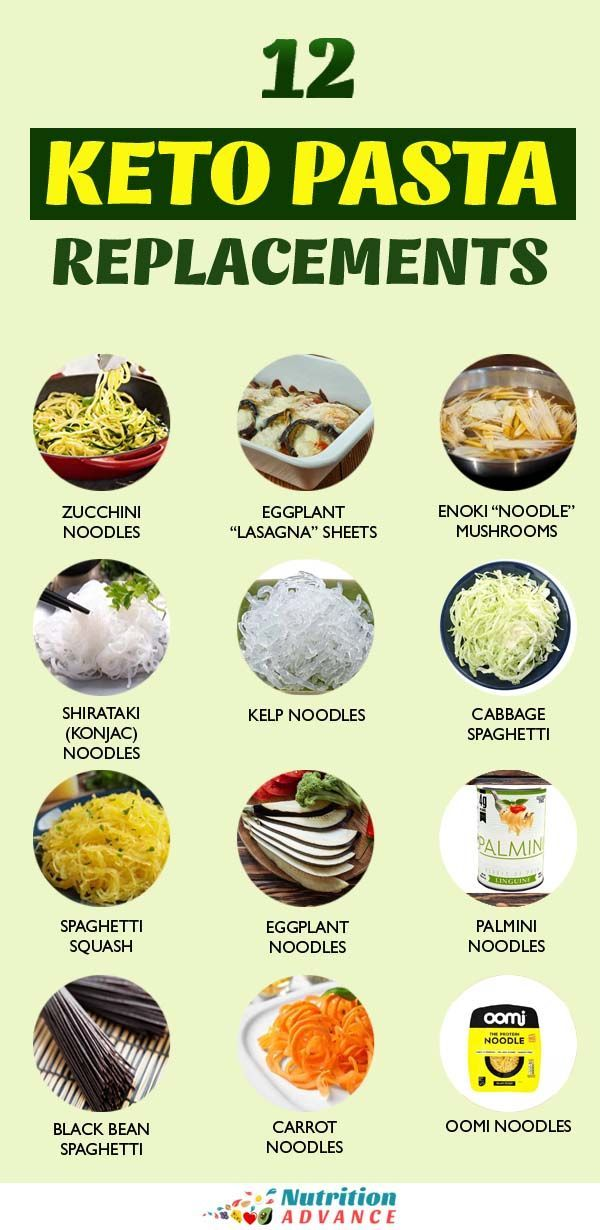 12 Low Carb Pasta Alternatives In 2020 Pasta Alternative Low
