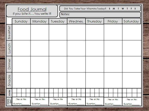 17 Best Images About I M A Planner It S A Problem On