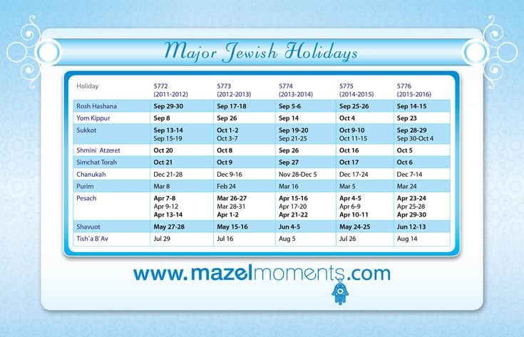 mazelmoments Jewish Calendar - Wedding, Bat & Bar Mitzvah Dates to Avoid