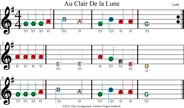 color coded free beginner violin sheet music