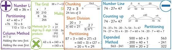 KS2 Maths Operations Posters http://displays.tpet.co.uk/#/viewPost/id886