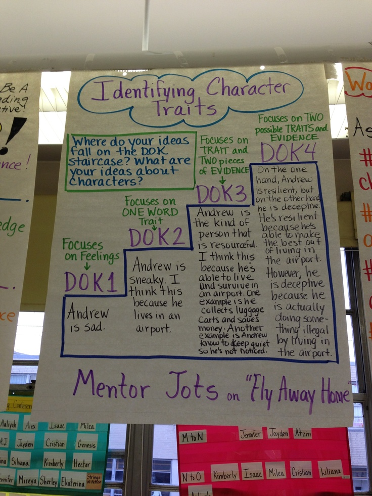 Classroom Ideas Year 7 ~ Dok level character trait stop and jots anchor charts