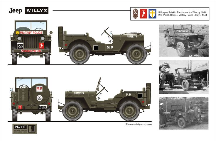 Jeep Willys, 2nd Polish Corps, Military Police, Italy 1944. Colour plate (rys.) A.Glinski (Beubeddyr)