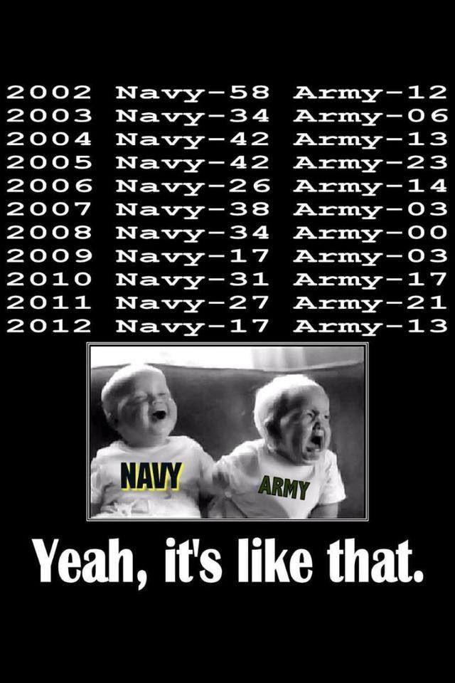 Go Navy beat Army.......