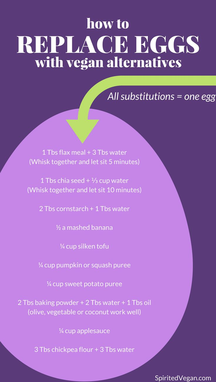 replace eggs with vegan alternatives list