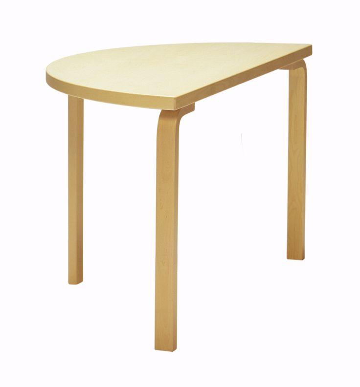 TABLE 95 | Artek