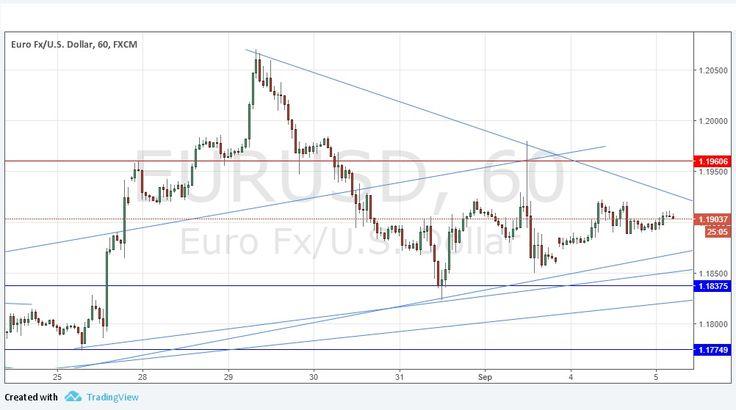 Señal Forex del Par EUR/USD   EspacioBit - https://espaciobit.com.ve/main/2017/09/05/senal-forex-del-par-eurusd-110/ #Forex #DailyForex #ParEURUSD #EUR #USD #MercadoForex #FX #Euro #Dolar