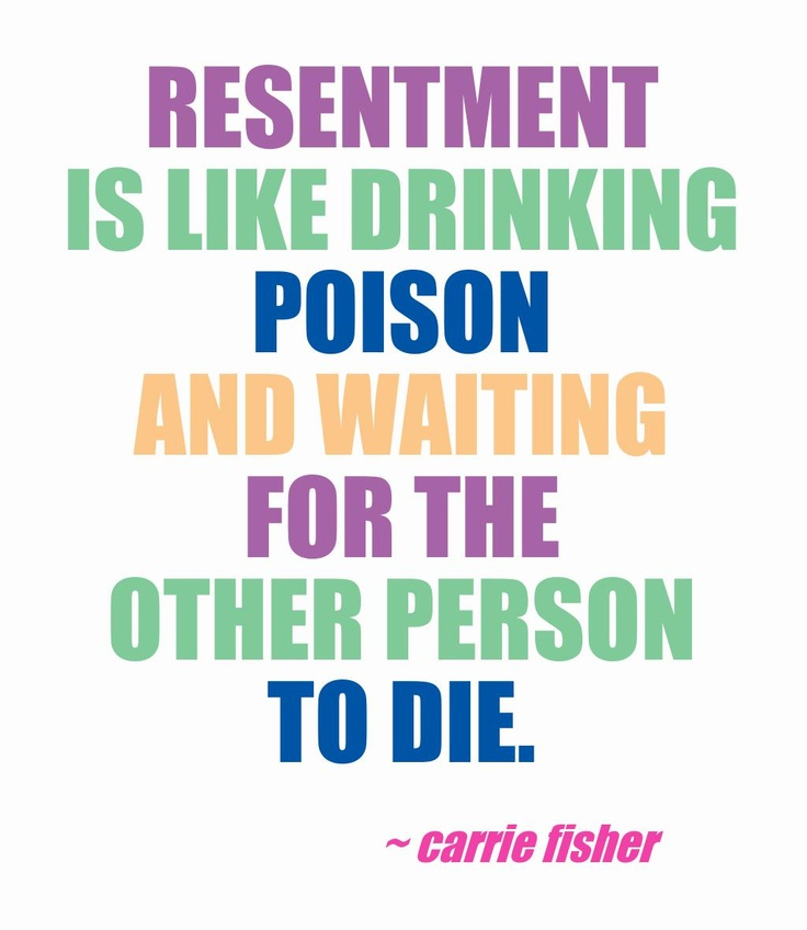 Quotes About Resentment: Resentment Is Like Drinking Poison...