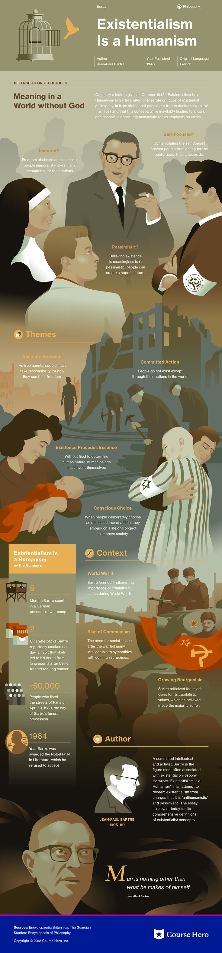 This @CourseHero infographic on Existentialism Is a Humanism is both visually stunning and informative!