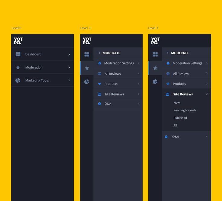 Multi level side menu