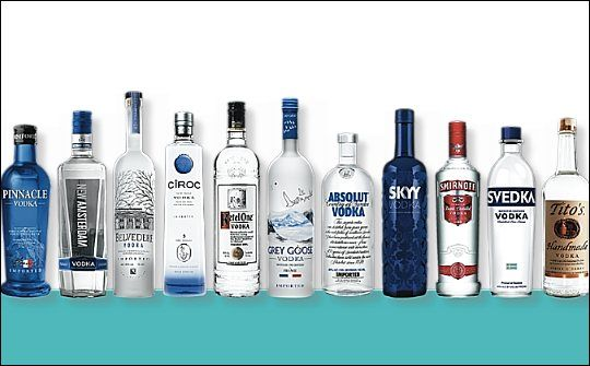 Special Report: Vodka packaging design