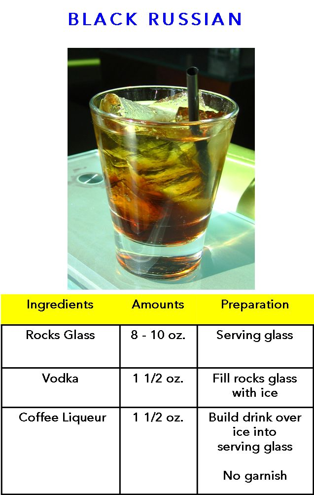 Cocktail Menu Recipes | ... Black Russian Cocktail Recipe and a picture of the finished cocktail