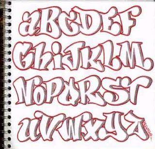 Resultado de imagen para todas las letras tipo graffiti