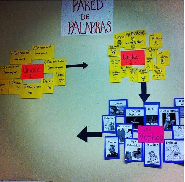 Spanish Teacher Classroom Decorations ~ Best spanish word wall ideas on pinterest write