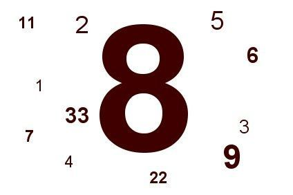 Numerology number 7 life path picture 4