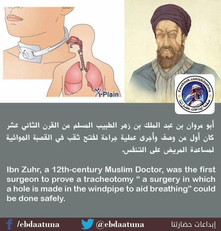 History of Islamic Doctors