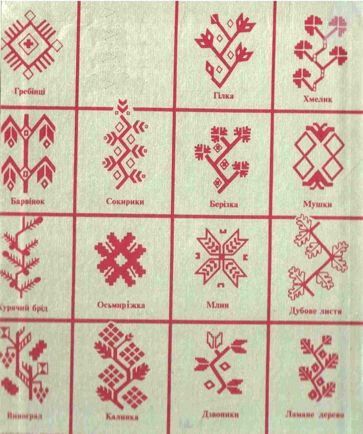 Методичний посібник з вишивки - Житомирський обласний Центр народної творчості