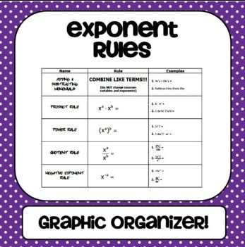 math worksheet : 12 best exponents  middle school math images on pinterest  math  : Exponent Rules Worksheet