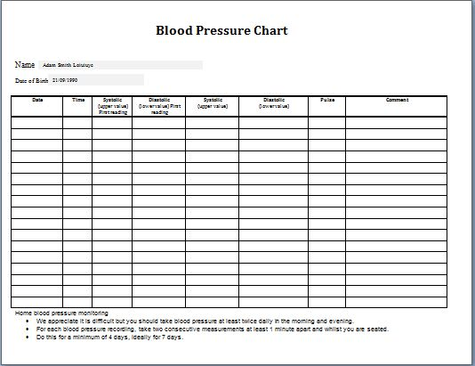 blood pressure chart template excel