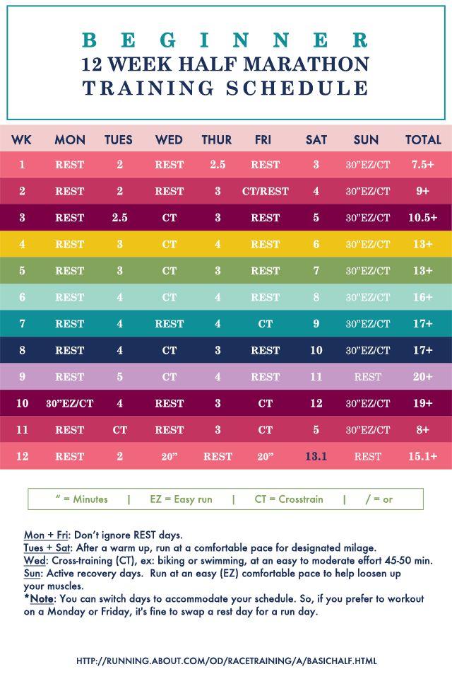 Pretty Running Plans | wendi solari blog {stories of life + love}: Pretty Running Plans