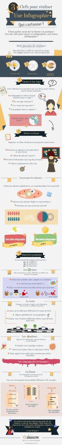 [Infographie] : 3 étapes pour réaliser une infographie au top