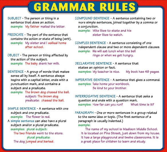 Forum | ________ Learn English | Fluent LandGrammar Rules in English | Fluent Land