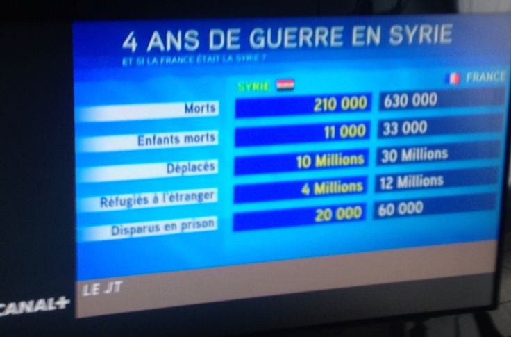 Et si la France etait la Syrie ? JT de Canal+ le 22 mars 2015
