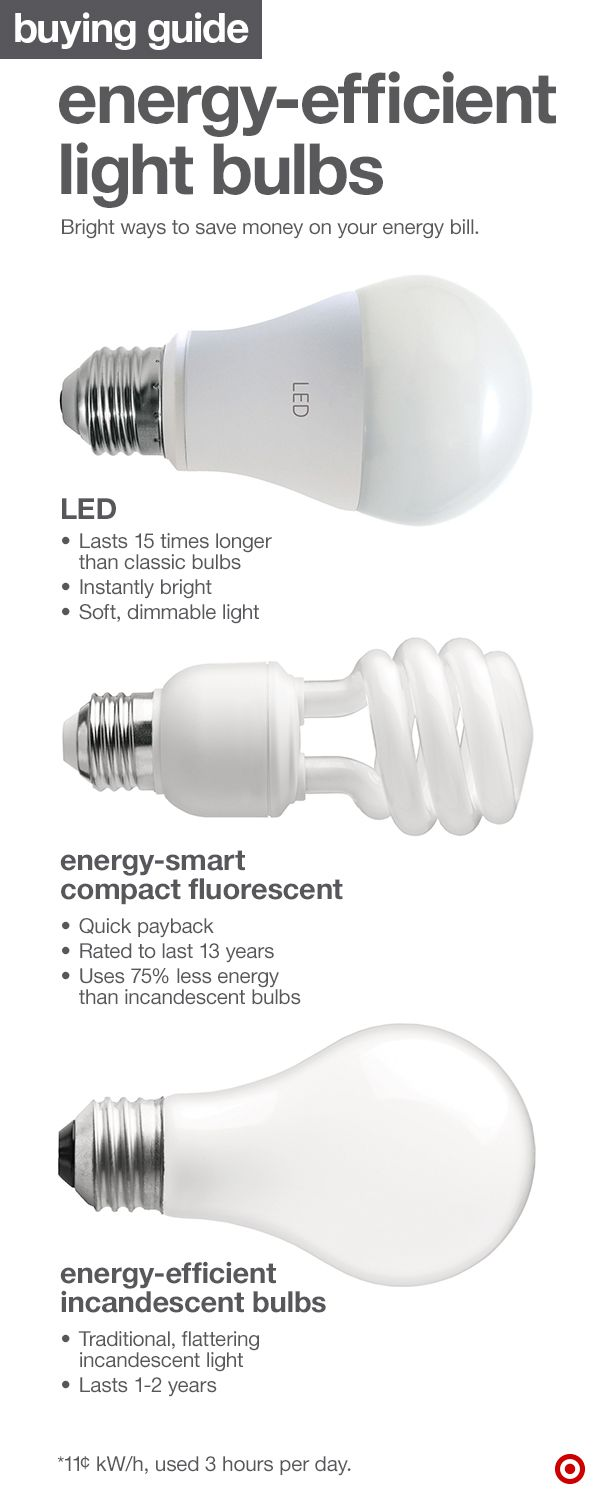 Good news: Low-energy light bulbs now come in the style of your choice—bright, cool or soft white—with watts for every type of lamp and fixture. Meaning you no longer have to choose between lighting you love and being energy efficient. Just flip a switch and watch your energy bill savings get brighter and brighter. Better yet? Check out smart home LED bulbs and you'll never have to worry about leaving the lights on again.