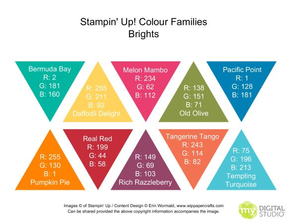 38 best images about SU New Color Groups on Pinterest | Stamping ...
