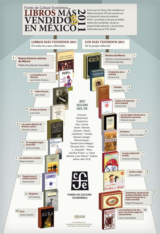 azulejo ap spanish literature pdf
