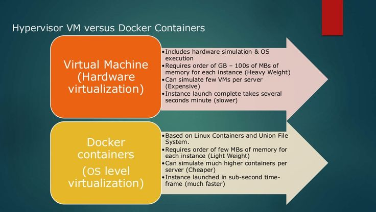 Hypervisor VM versus Docker Containers •Includes hardware simulation & OS execution •Requires order of GB – 100s of MBs of...