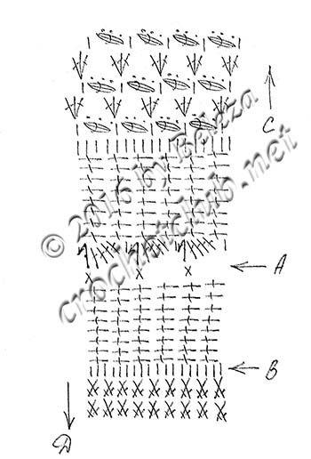 vestido de crochet por diagrama de Vanessa Montoro
