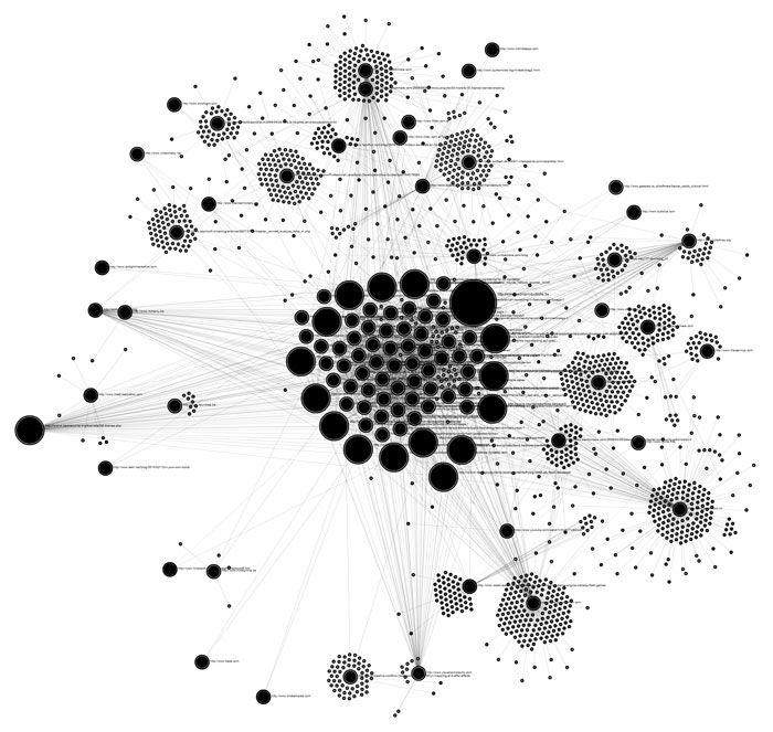 Visual Web Crawler #DataVisualization #dataviz #visualdata #infographic