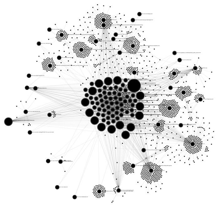 Visual Web Crawler #DataVisualization