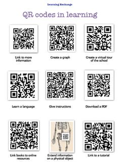 Learning and Teaching with iPads: Utilising QR codes in learning