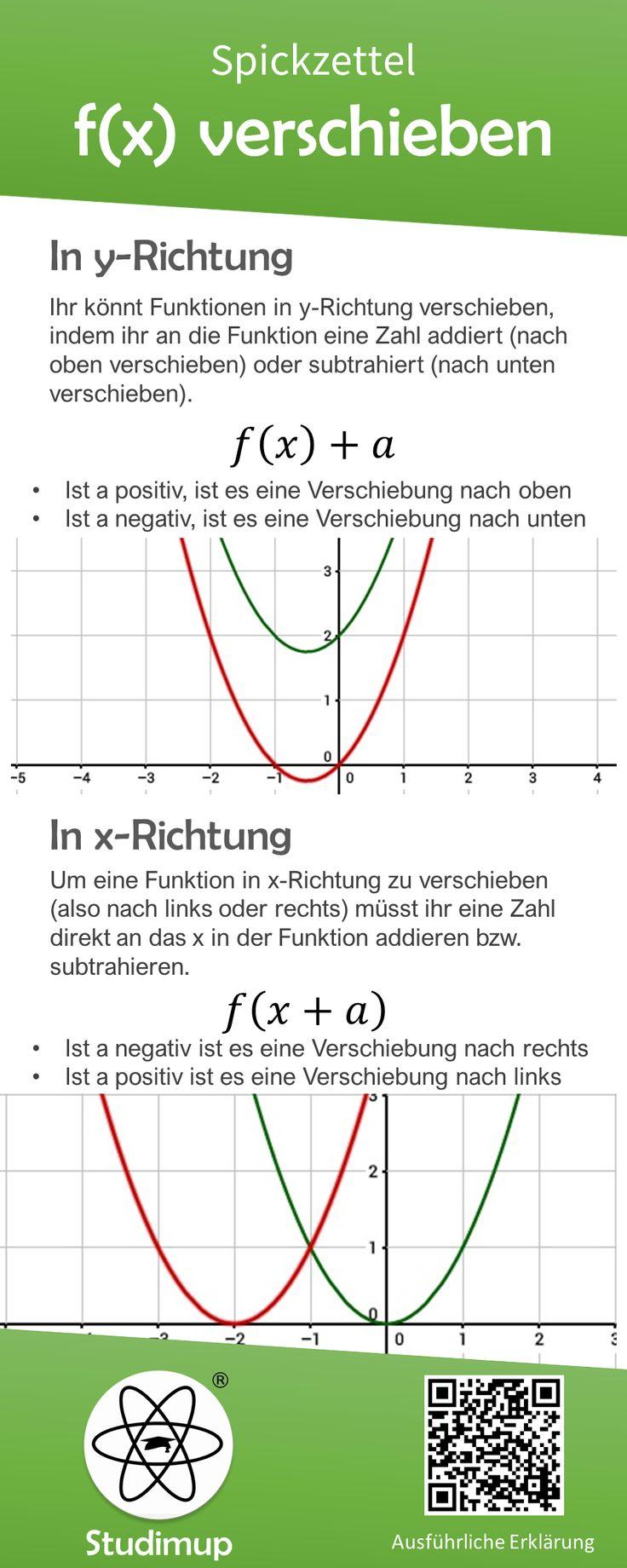 Funktionen Verschieben Spickzettel Spickzettel Nachhilfe Mathe Mathe Formeln