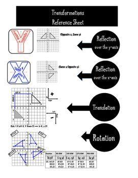 #middleschool #math #geometry #referenceSheet #transformations #8thgrade #Reflection #translation #Rotation #rules #coordinategride