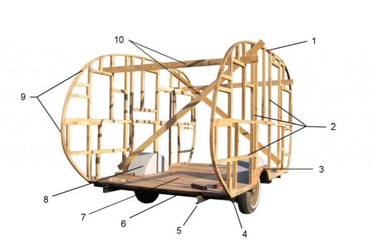 Trailer Frame Parts : Best images about teardrop trailer ideas on pinterest