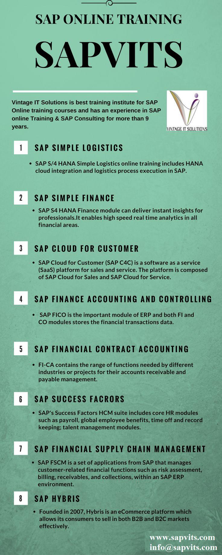 16 best sap images on pinterest financial accounting data sap simple logisticssap simple financesap c4csap ficosap fica sciox Choice Image