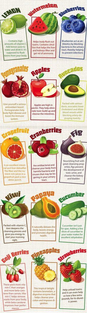 Here are 15 fruits that cleanse the body. And yes we normally wouldn't consider cucumber and avocado as vegetables but they have been included in this below image as they can work as a good daily snack.