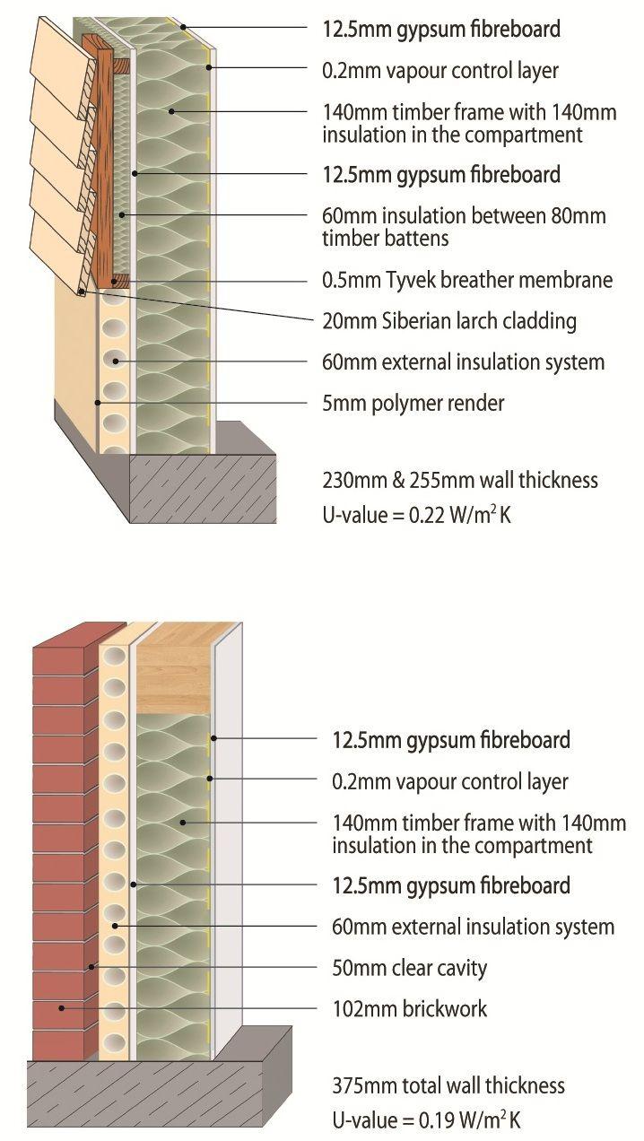 Timber Wall Panels 25 Pinterest